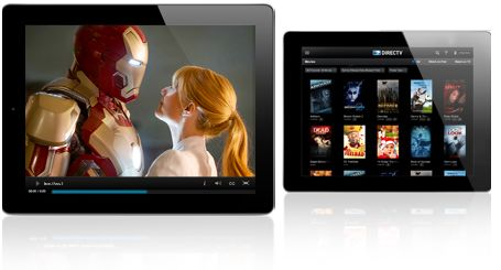 Directv channels available for streaming on tablets and for Fishing channel on directv
